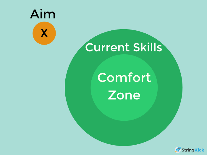 Learning Songs - Comfort Zone