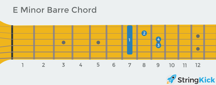How to Play Bar Chords: Shapes, Technique, Exercises [Ultimate Guide ...
